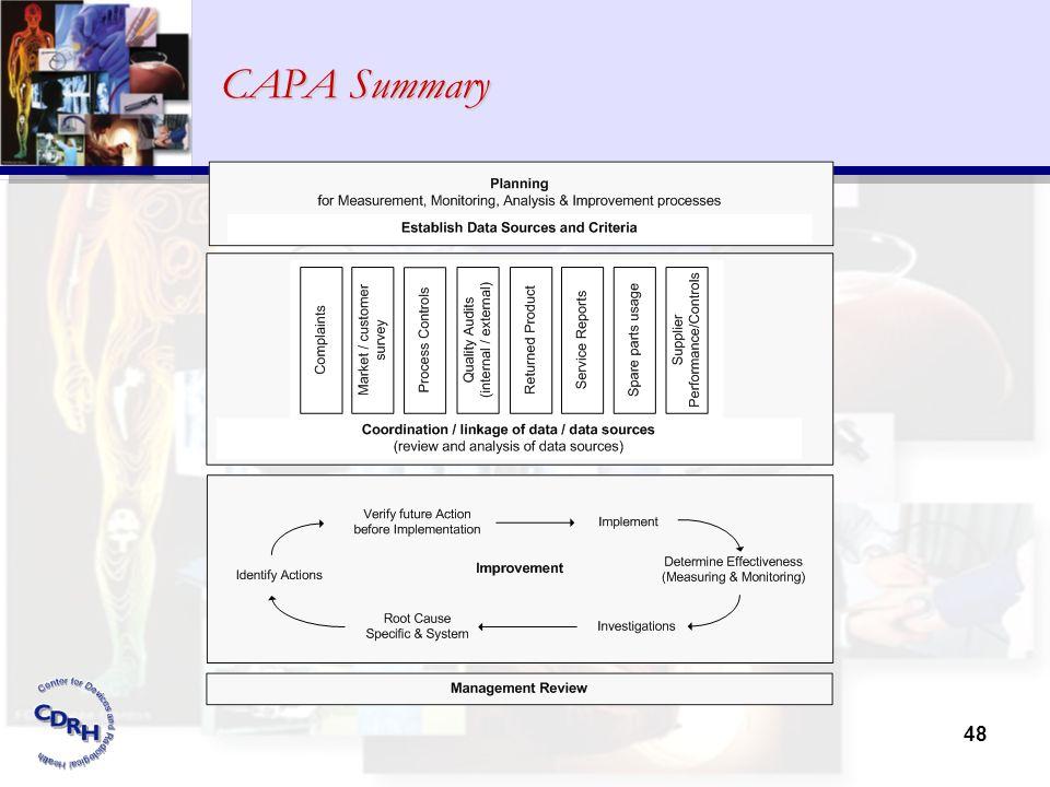 48 CAPA Summary