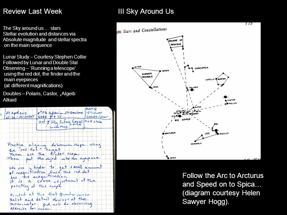 Review Last Week III Sky Around Us The Sky around us … stars Stellar evolution and distances via Absolute magnitude and stellar spectra on the main se