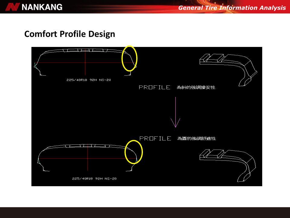 Comfort Profile Design