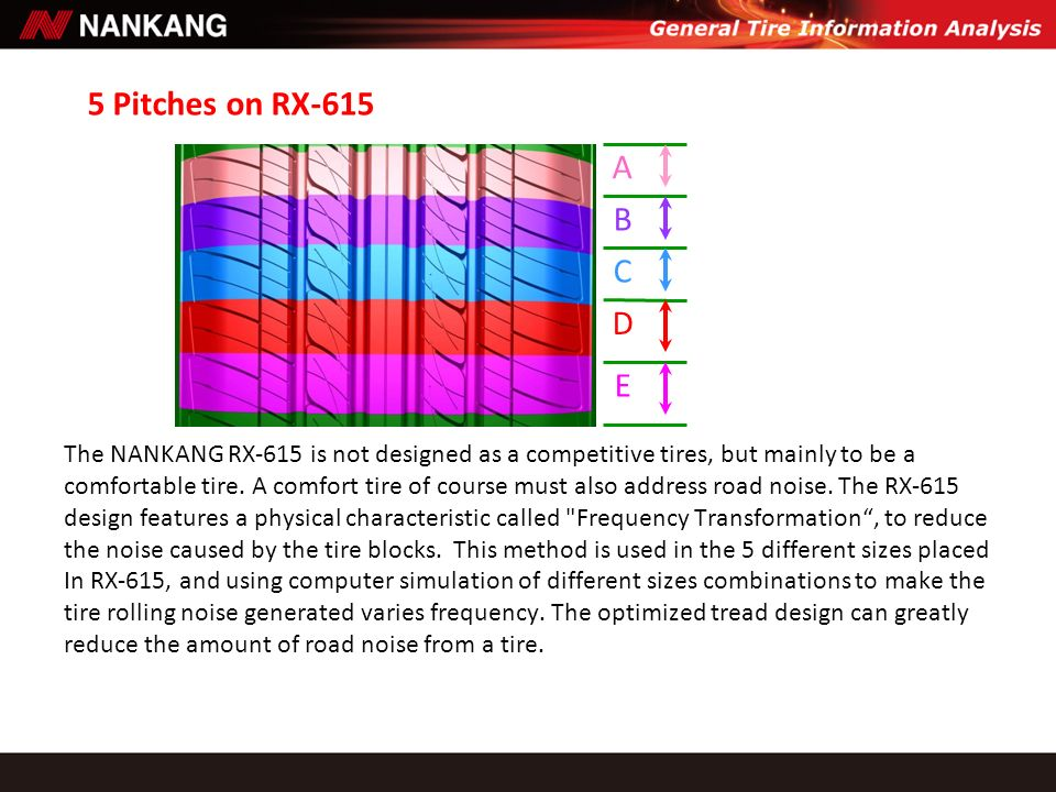 The NANKANG RX-615 is not designed as a competitive tires, but mainly to be a comfortable tire. A comfort tire of course must also address road noise.