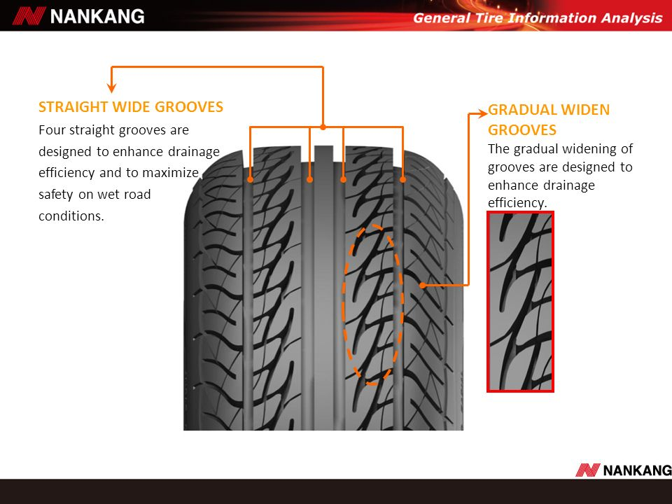 GRADUAL WIDEN GROOVES The gradual widening of grooves are designed to enhance drainage efficiency. STRAIGHT WIDE GROOVES Four straight grooves are des