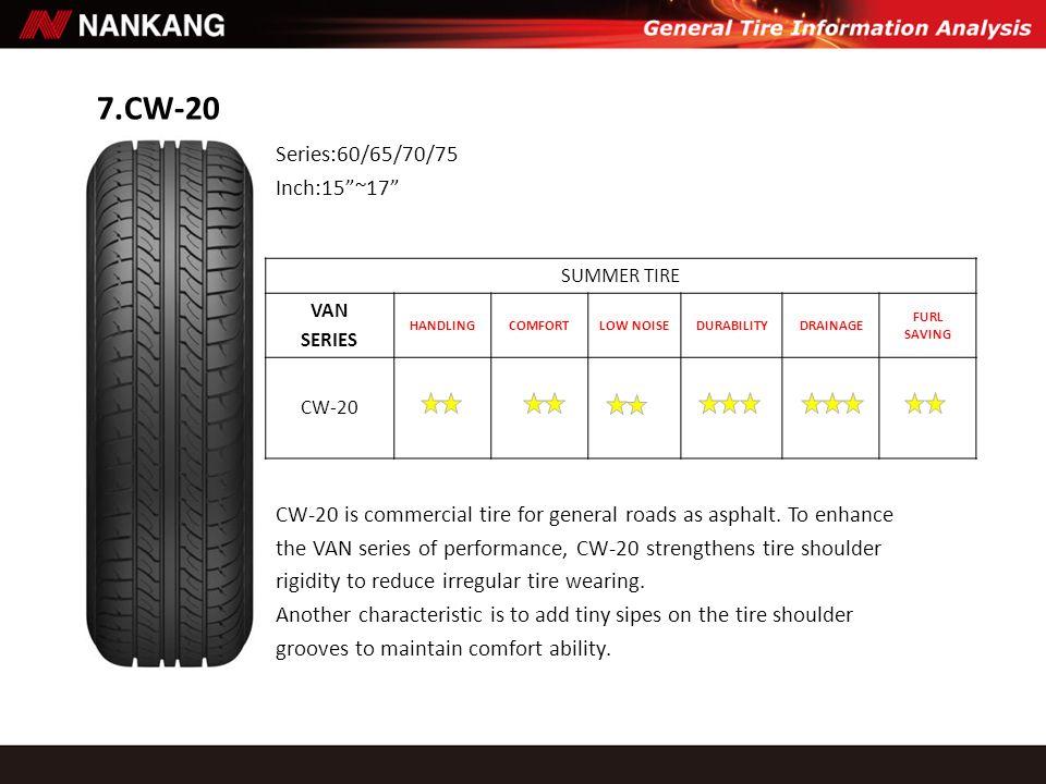 7.CW-20 SUMMER TIRE VAN SERIES HANDLINGCOMFORTLOW NOISEDURABILITYDRAINAGE FURL SAVING CW-20 CW-20 is commercial tire for general roads as asphalt. To