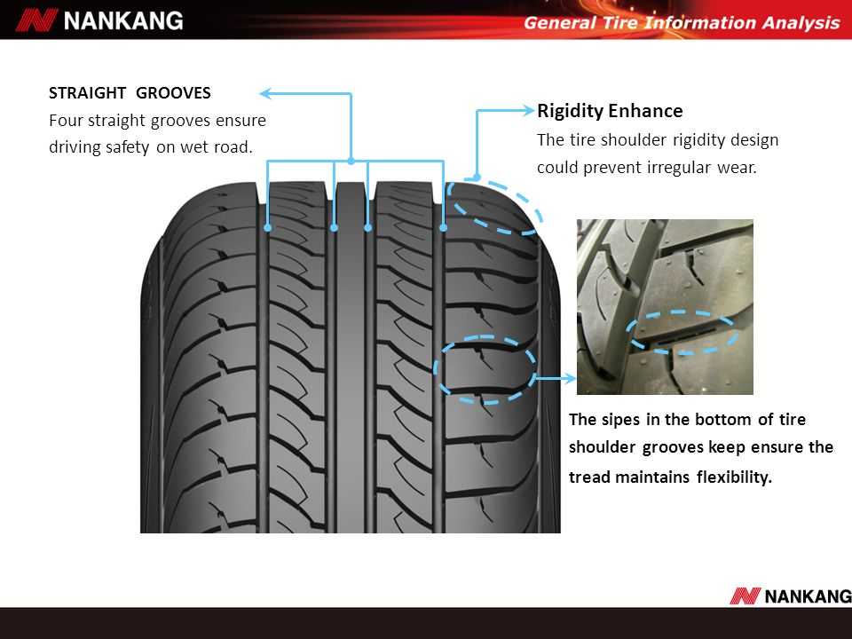 Rigidity Enhance The tire shoulder rigidity design could prevent irregular wear. The sipes in the bottom of tire shoulder grooves keep ensure the trea