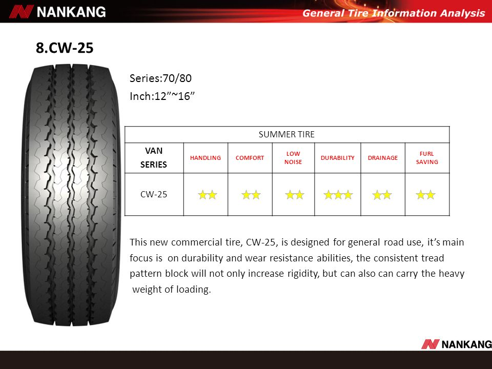 8.CW-25 Series:70/80 Inch:12~16 SUMMER TIRE VAN SERIES HANDLINGCOMFORT LOW NOISE DURABILITYDRAINAGE FURL SAVING CW-25 This new commercial tire, CW-25,
