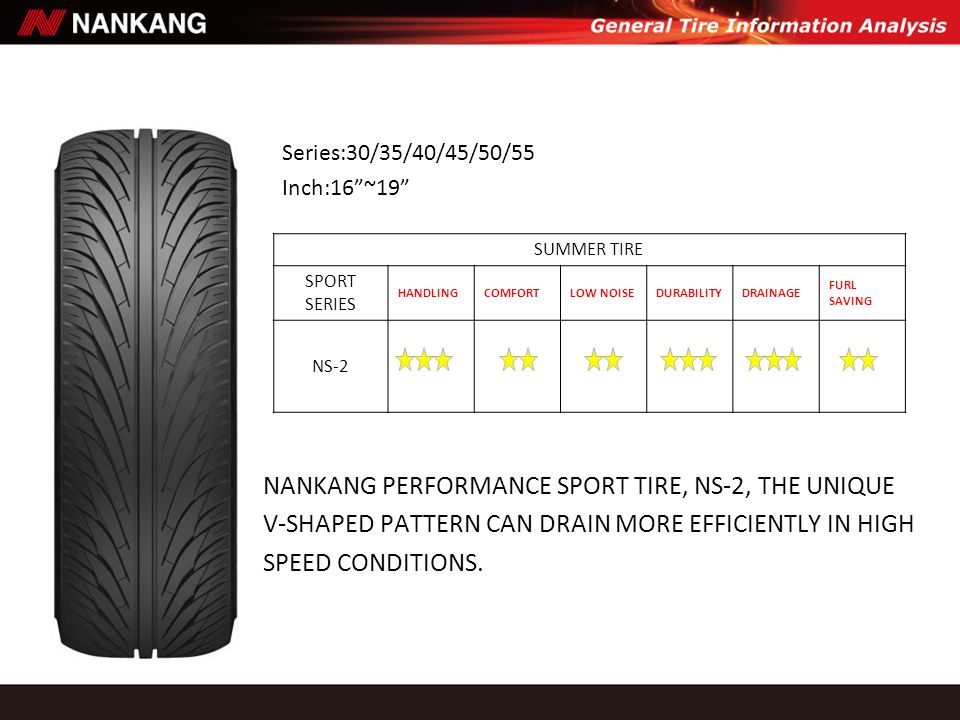 Two-in-One PATTERN The Two-in-One pitches are designed to reduce pattern noise and promote comfort when driving.
