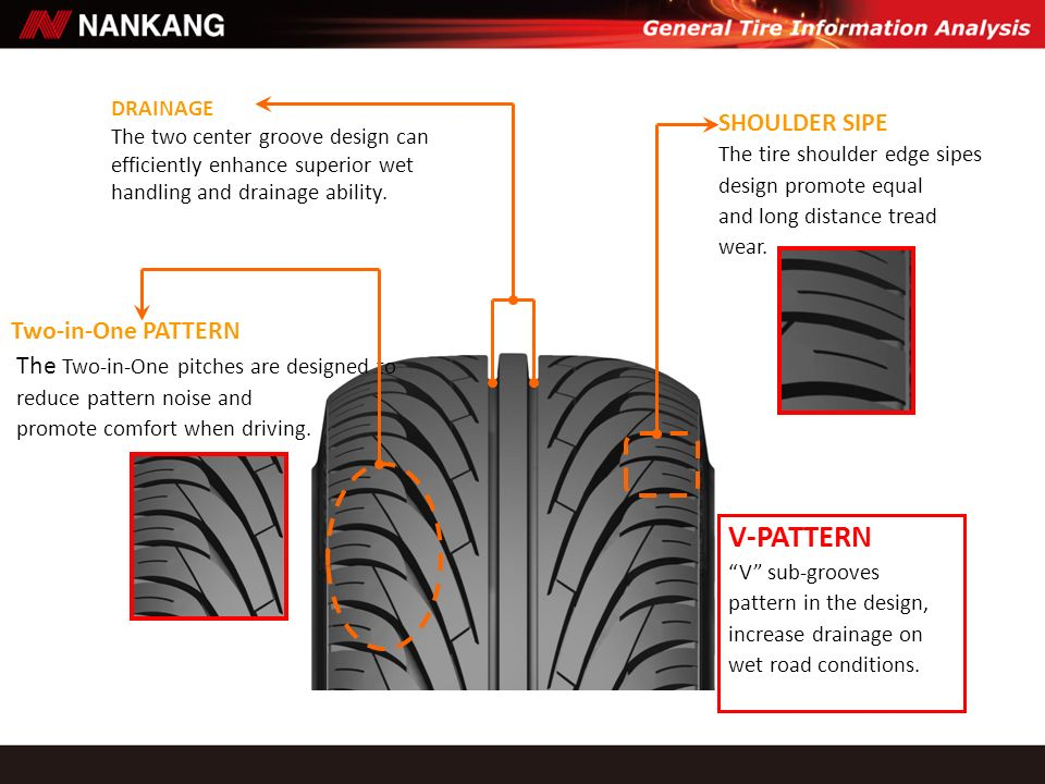 3.AS-1 SUMMER TIRE COMFORT SERIES HANDLINGCOMFORT LOW NOISE DURABILITYDRAINAGE FURL SAVING AS-1 AS-1 is an asymmetric tire, the outside pattern is focus on control and grip performance; the inside pattern is designed with comfort and low noise.