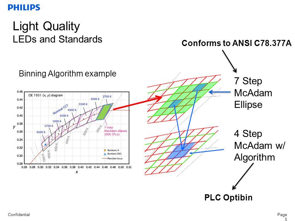 ConfidentialPage 5 4 Step McAdam w/ Algorithm 7 Step McAdam Ellipse Binning Algorithm example Light Quality LEDs and Standards Conforms to ANSI C78.37