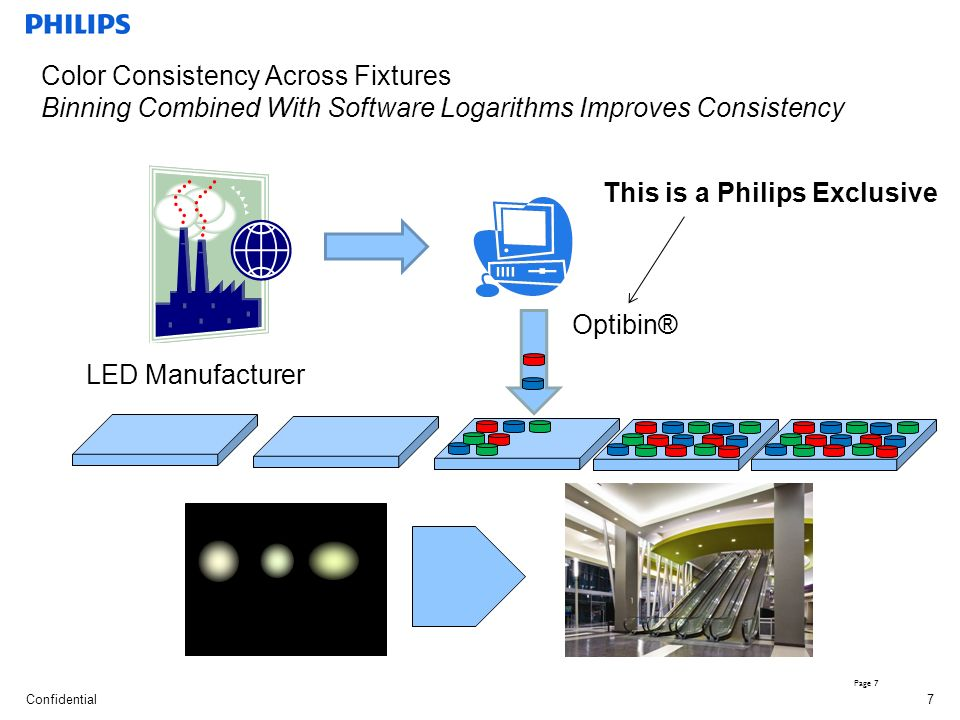 Confidential Color Consistency Across Fixtures Binning Combined With Software Logarithms Improves Consistency 7 Page 7 LED Manufacturer Optibin® This