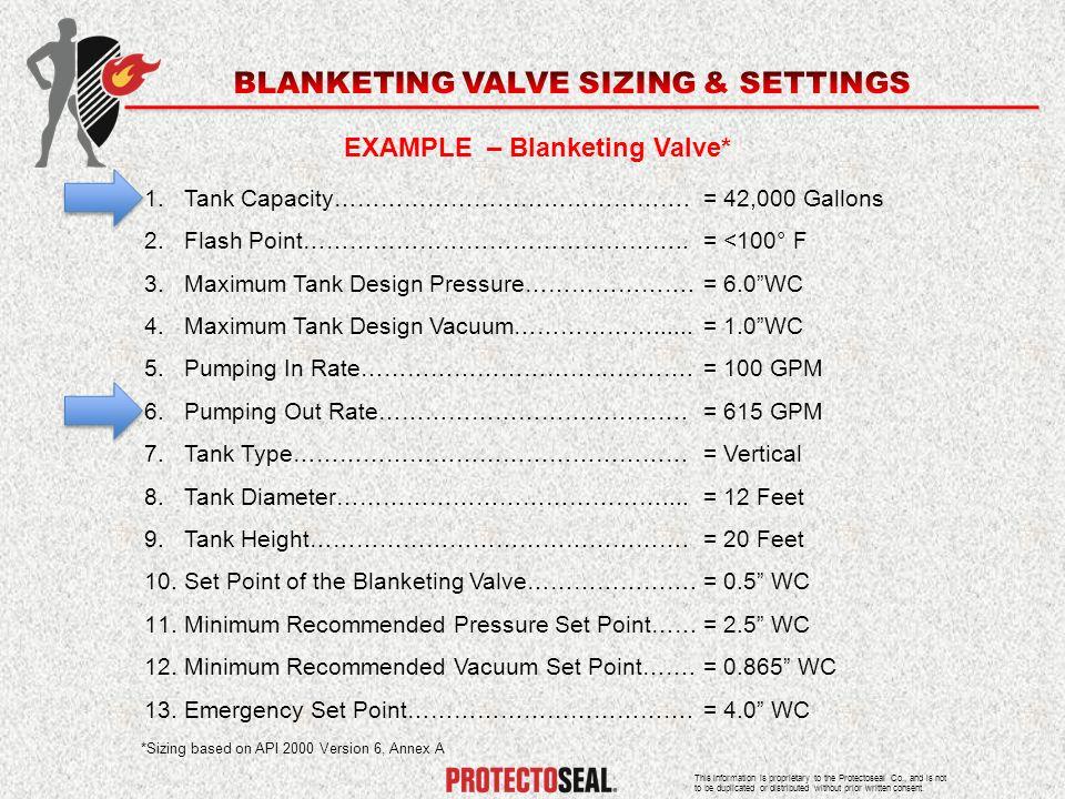 EXAMPLE – Blanketing Valve* 1.Tank Capacity………………………………………. 2.Flash Point………………………………………….. 3.Maximum Tank Design Pressure…………………. 4.Maximum Tank Desi