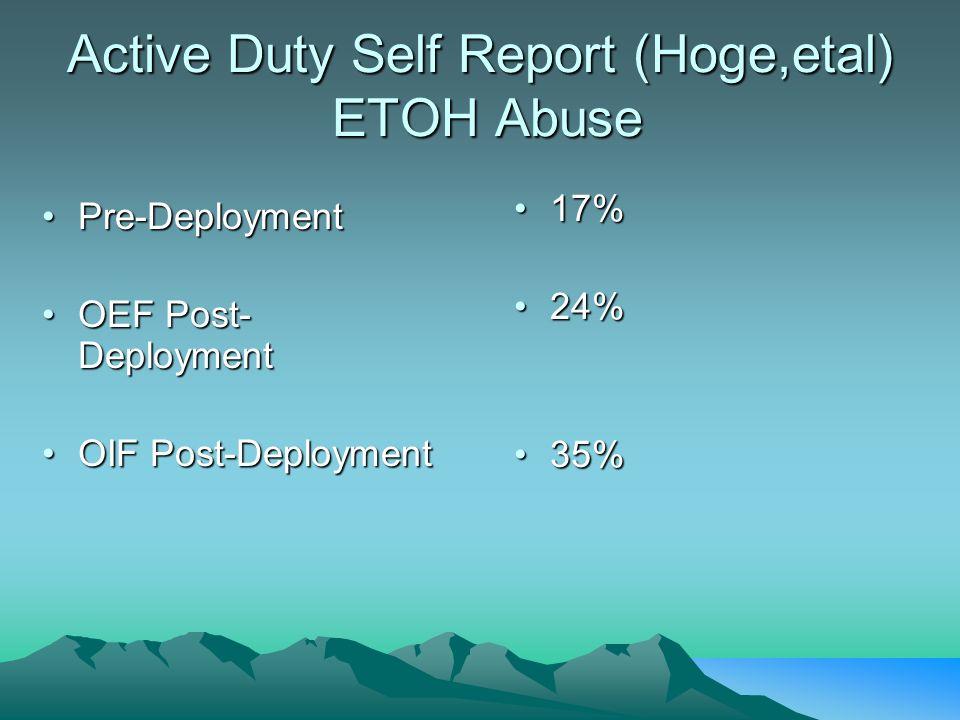 Active Duty Self Report (Hoge,etal) ETOH Abuse Pre-DeploymentPre-Deployment OEF Post- DeploymentOEF Post- Deployment OIF Post-DeploymentOIF Post-Deplo