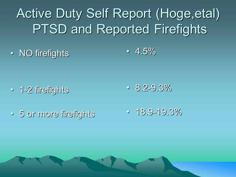 Active Duty Self Report (Hoge,etal) PTSD and Reported Firefights NO firefightsNO firefights 1-2 firefights1-2 firefights 5 or more firefights5 or more