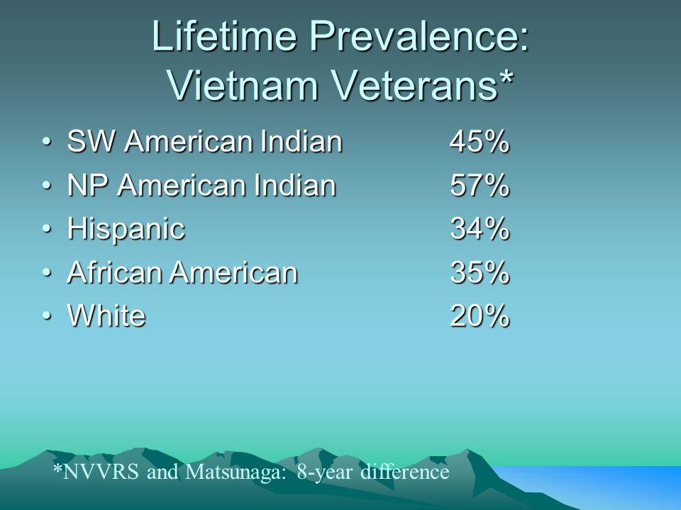 Lifetime Prevalence: Vietnam Veterans* SW American Indian 45%SW American Indian 45% NP American Indian 57%NP American Indian 57% Hispanic34%Hispanic34
