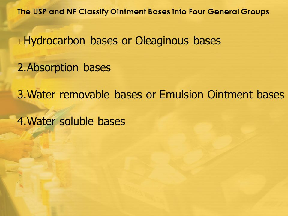 The USP and NF Classify Ointment Bases into Four General Groups 1. Hydrocarbon bases or Oleaginous bases 2.Absorption bases 3.Water removable bases or
