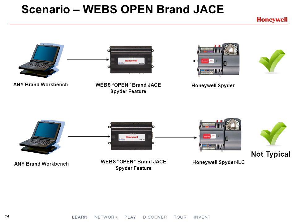 14 Scenario – WEBS OPEN Brand JACE WEBS OPEN Brand JACE Spyder Feature Honeywell Spyder Honeywell Spyder-ILC WEBS OPEN Brand JACE Spyder Feature ANY Brand Workbench Not Typical