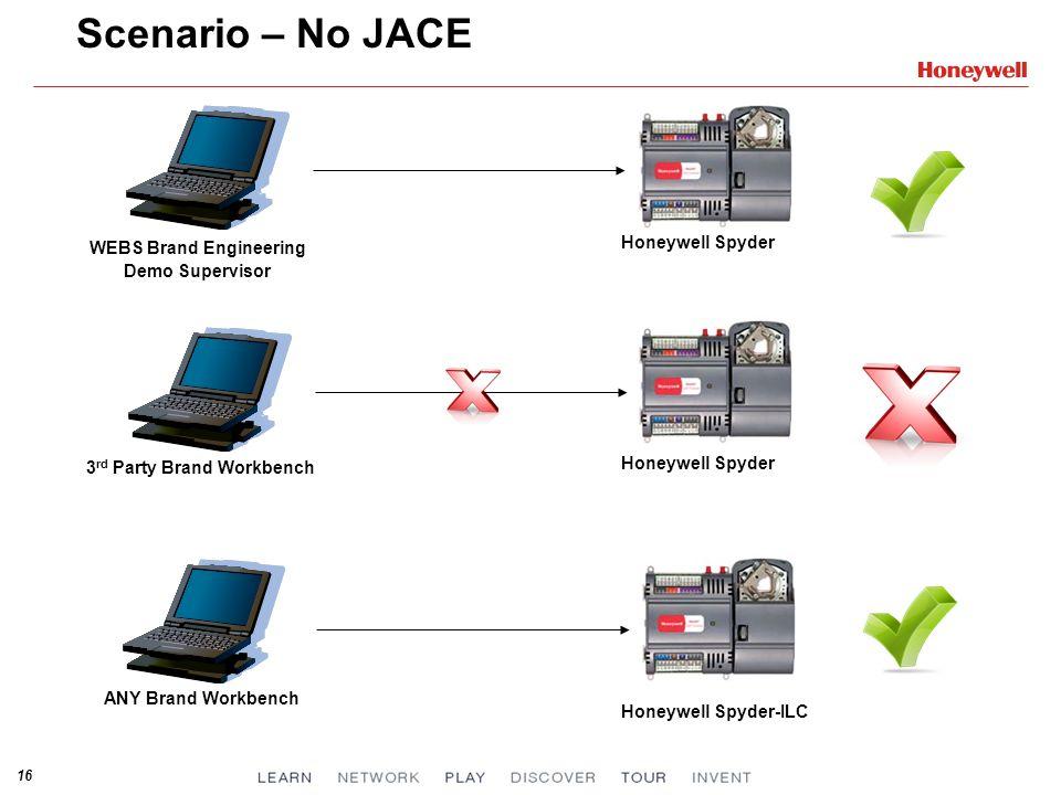 16 Scenario – No JACE Honeywell Spyder ANY Brand Workbench 3 rd Party Brand Workbench Honeywell Spyder WEBS Brand Engineering Demo Supervisor Honeywell Spyder-ILC
