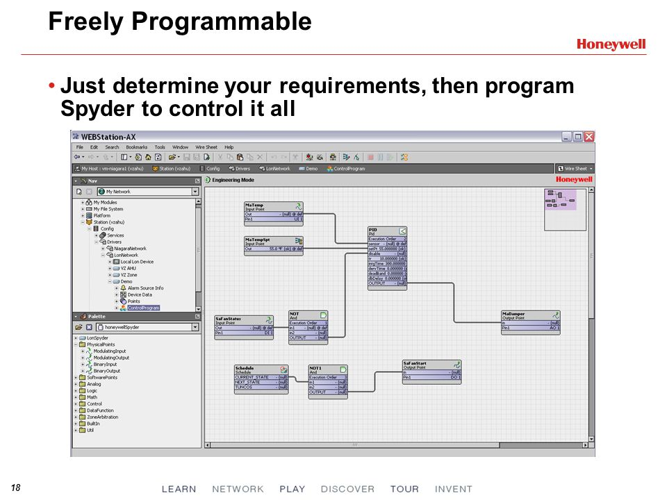 18 Freely Programmable Just determine your requirements, then program Spyder to control it all
