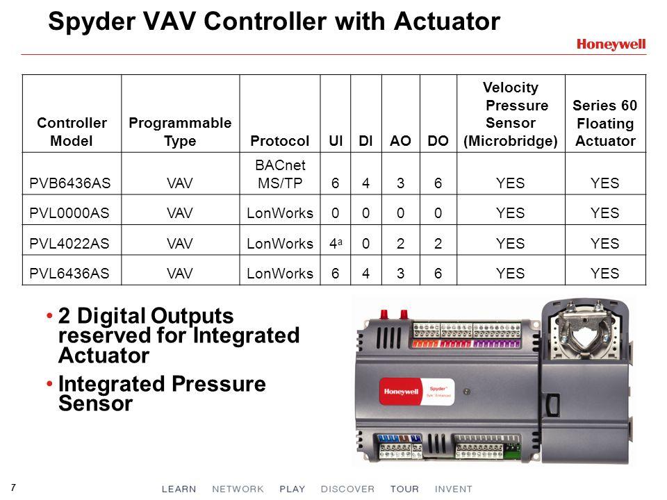 7 Spyder VAV Controller with Actuator Controller Model Programmable TypeProtocolUIDIAODO Velocity Pressure Sensor (Microbridge) Series 60 Floating Act