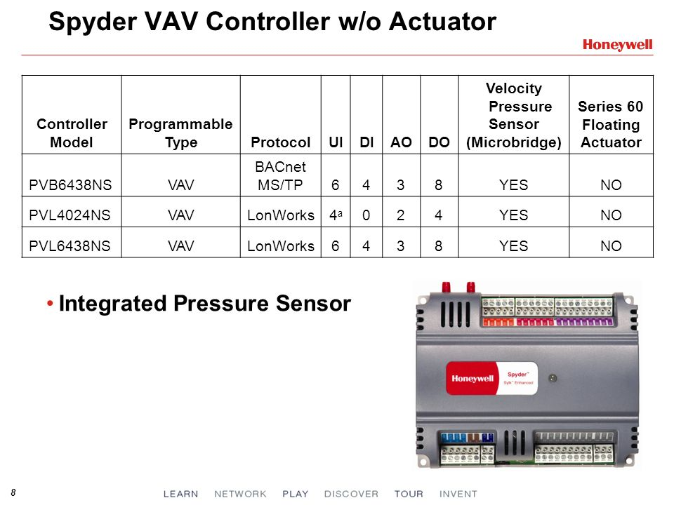 8 Spyder VAV Controller w/o Actuator Controller Model Programmable TypeProtocolUIDIAODO Velocity Pressure Sensor (Microbridge) Series 60 Floating Actu