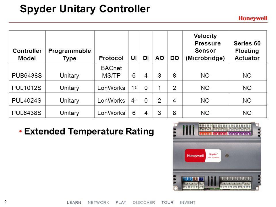 9 Spyder Unitary Controller Controller Model Programmable TypeProtocolUIDIAODO Velocity Pressure Sensor (Microbridge) Series 60 Floating Actuator PUB6438SUnitary BACnet MS/TP6438NO PUL1012SUnitaryLonWorks1a1a 012NO PUL4024SUnitaryLonWorks4a4a 024NO PUL6438SUnitaryLonWorks6438NO Extended Temperature Rating