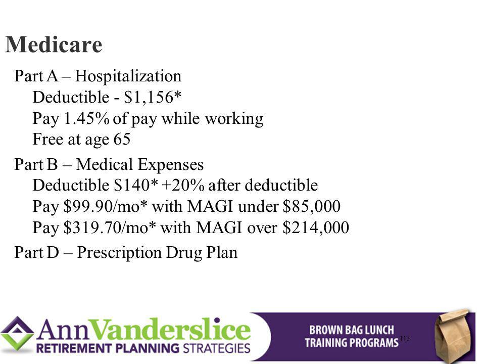 113 Part A – Hospitalization Deductible - $1,156* Pay 1.45% of pay while working Free at age 65 Part B – Medical Expenses Deductible $140* +20% after deductible Pay $99.90/mo* with MAGI under $85,000 Pay $319.70/mo* with MAGI over $214,000 Part D – Prescription Drug Plan Medicare 113