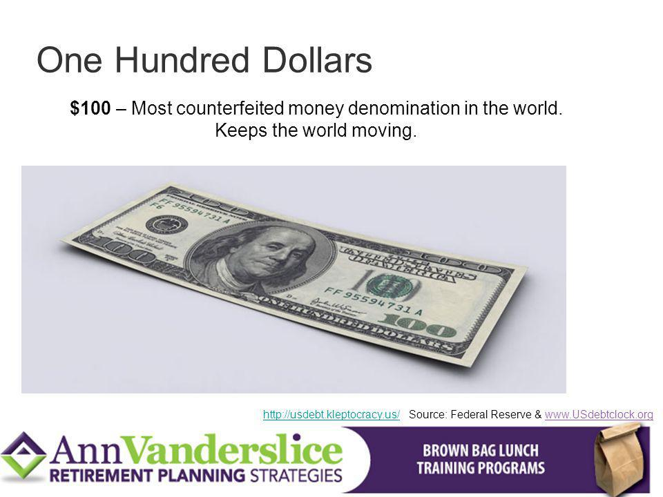 $100 – Most counterfeited money denomination in the world.