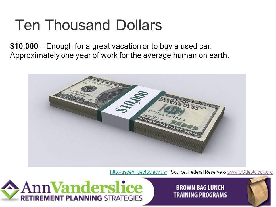 $10,000 – Enough for a great vacation or to buy a used car.