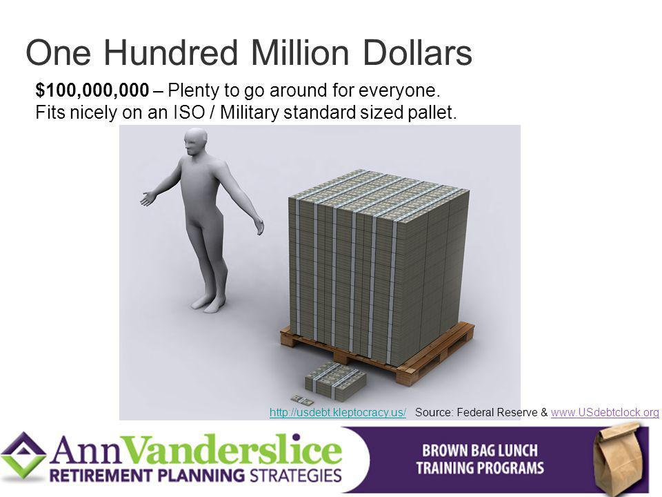 $100,000,000 – Plenty to go around for everyone. Fits nicely on an ISO / Military standard sized pallet. http://usdebt.kleptocracy.us/http://usdebt.kl