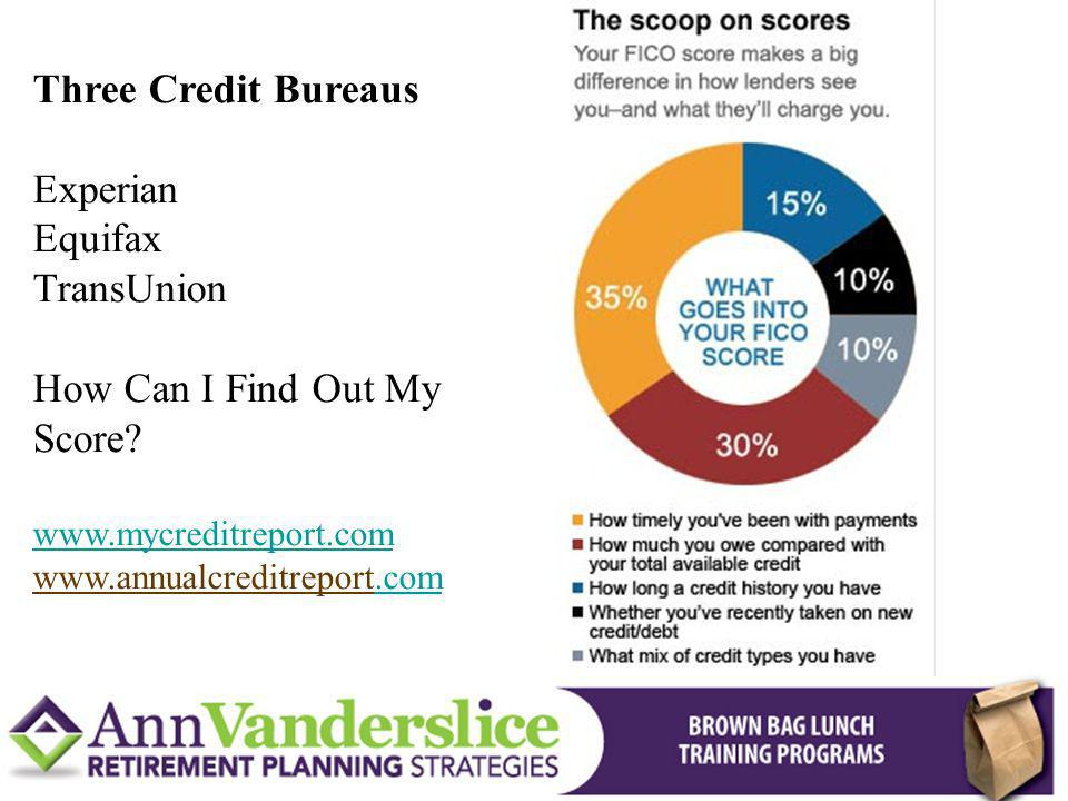 Three Credit Bureaus Experian Equifax TransUnion How Can I Find Out My Score.