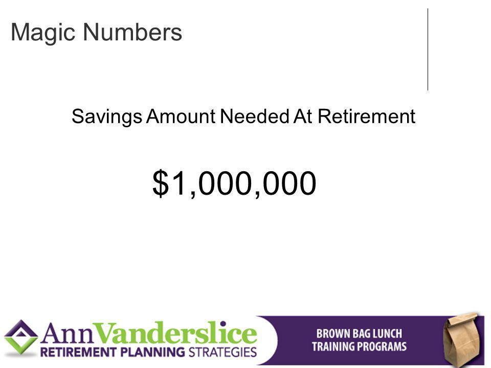 Savings Amount Needed At Retirement Magic Numbers $1,000,000
