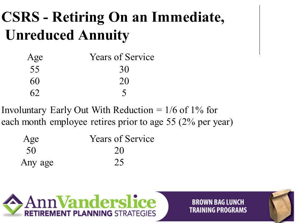 CSRS - Retiring On an Immediate, Unreduced Annuity AgeYears of Service 5530 6020 62 5 Involuntary Early Out With Reduction = 1/6 of 1% for each month employee retires prior to age 55 (2% per year) AgeYears of Service 50 20 Any age 25