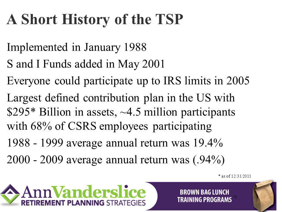 75 Implemented in January 1988 S and I Funds added in May 2001 Everyone could participate up to IRS limits in 2005 Largest defined contribution plan in the US with $295* Billion in assets, ~4.5 million participants with 68% of CSRS employees participating 1988 - 1999 average annual return was 19.4% 2000 - 2009 average annual return was (.94%) * as of 12/31/2011 A Short History of the TSP 75