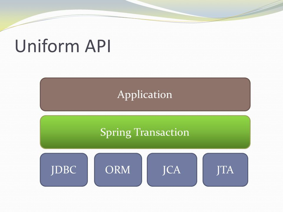 Uniform API JDBC Spring Transaction ORMJCA Application JTA
