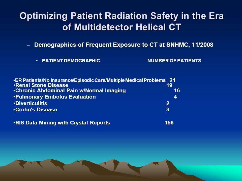 Optimizing Patient Radiation Safety in the Era of Multidetector Helical CT –Demographics of Frequent Exposure to CT at SNHMC, 11/2008 PATIENT DEMOGRAP