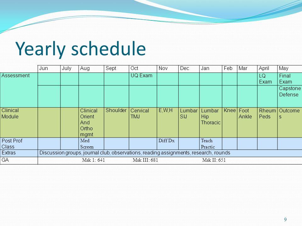 Yearly schedule 9 JunJulyAugSeptOctNovDecJanFebMarAprilMay AssessmentUQ ExamLQ Exam Final Exam Capstone Defense Clinical Module Clinical Orient And Or