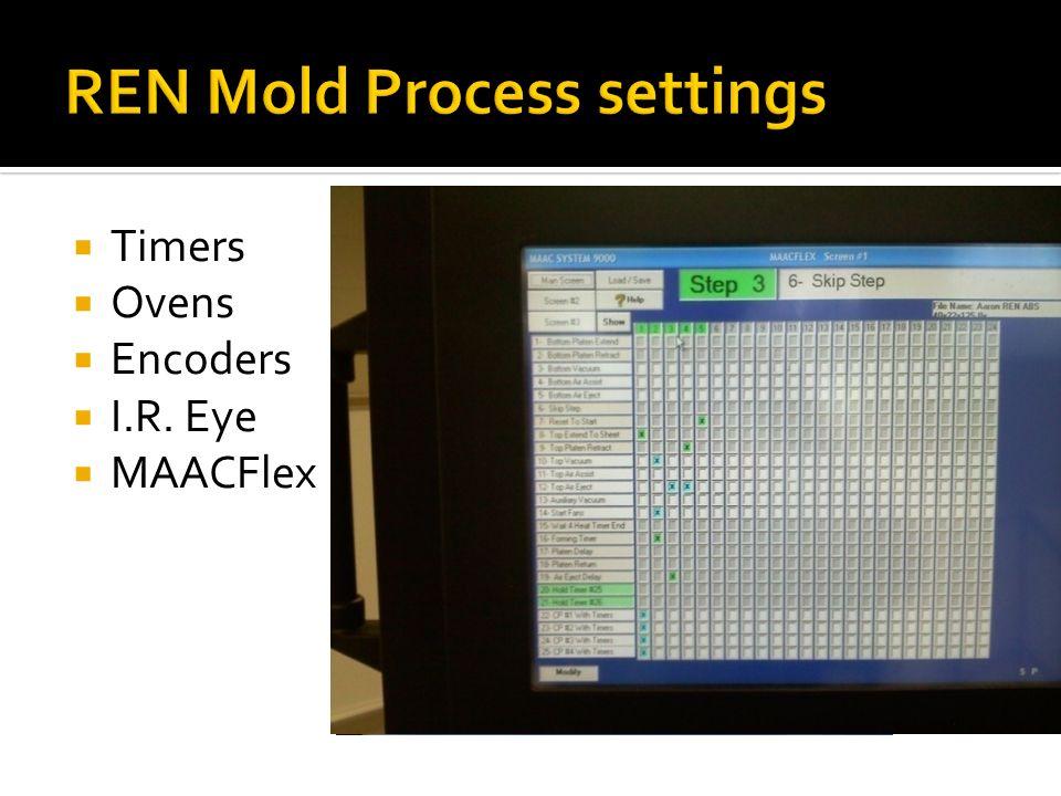 Timers Ovens Encoders I.R. Eye MAACFlex