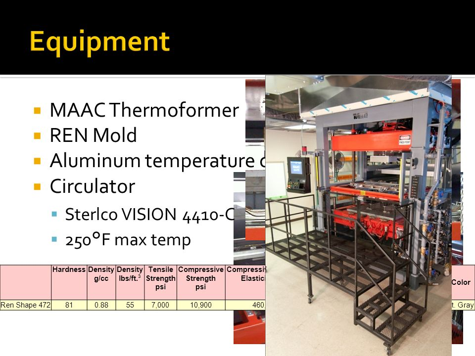 MAAC Thermoformer REN Mold Aluminum temperature controlled mold Circulator Sterlco VISION 4410-C 250°F max temp HardnessDensity TensileCompressiveCompressive ModulusFlexural GlassCoefficient Color g/cclbs/ft.
