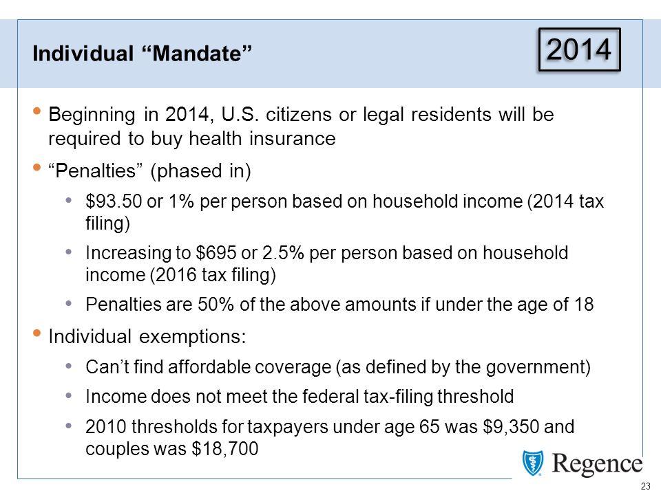23 Individual Mandate Beginning in 2014, U.S.