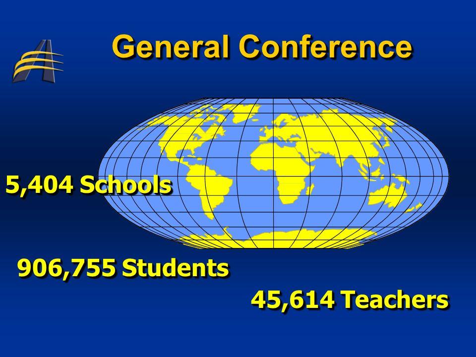 North American Division 966 Schools 123 Academies 123 Academies 164 Jr.