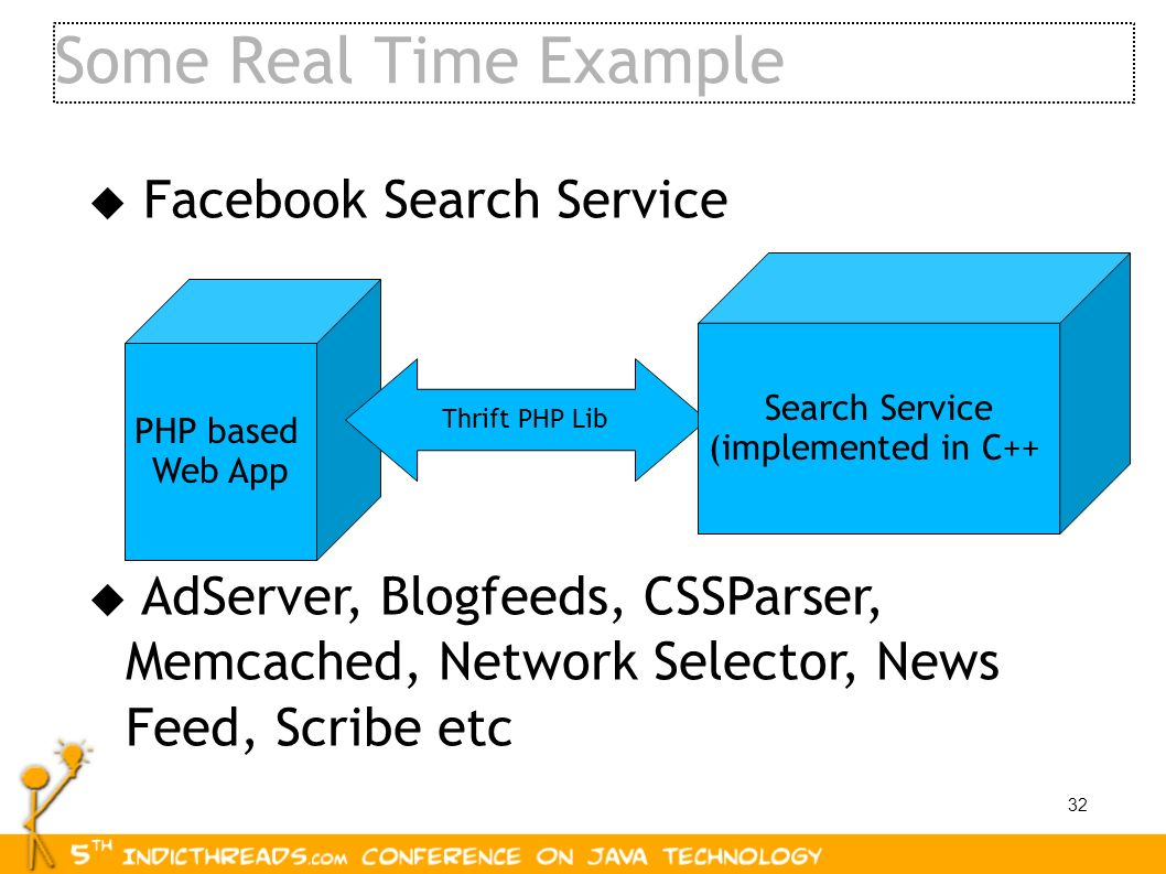 32 Some Real Time Example Facebook Search Service AdServer, Blogfeeds, CSSParser, Memcached, Network Selector, News Feed, Scribe etc PHP based Web App
