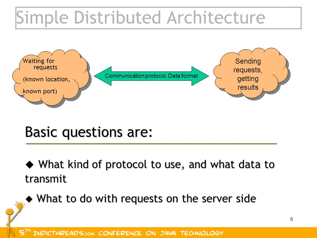 6 Simple Distributed Architecture Communication protocol, Data format Sending requests, getting results Waiting for requests (known location, known po