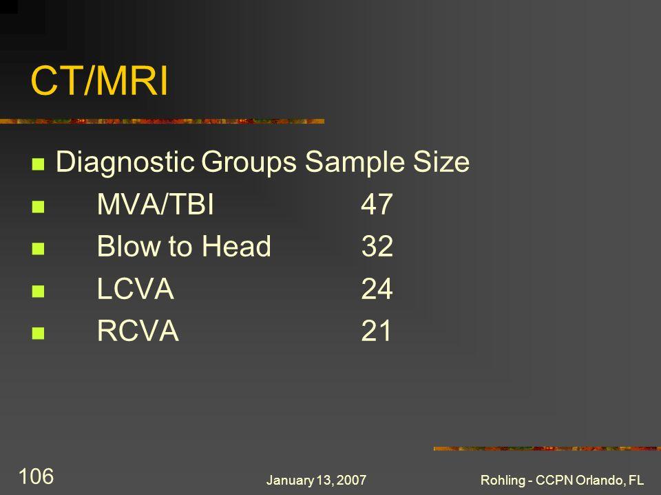 January 13, 2007Rohling - CCPN Orlando, FL 106 CT/MRI Diagnostic Groups Sample Size MVA/TBI47 Blow to Head32 LCVA24 RCVA21