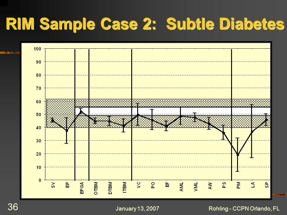January 13, 2007Rohling - CCPN Orlando, FL 36 RIM Sample Case 2: Subtle Diabetes