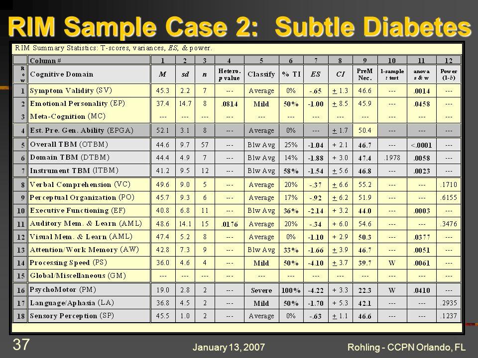 January 13, 2007Rohling - CCPN Orlando, FL 37 RIM Sample Case 2: Subtle Diabetes