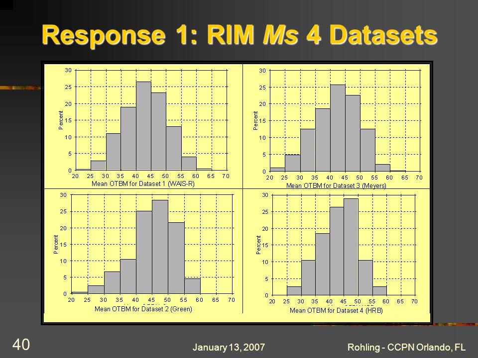 January 13, 2007Rohling - CCPN Orlando, FL 40 Response 1: RIM Ms 4 Datasets