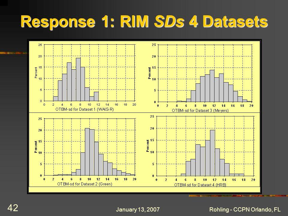 January 13, 2007Rohling - CCPN Orlando, FL 42 Response 1: RIM SDs 4 Datasets