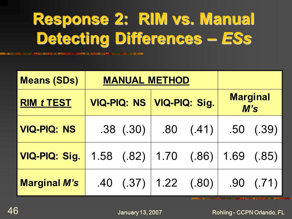 January 13, 2007Rohling - CCPN Orlando, FL 46 Response 2: RIM vs.