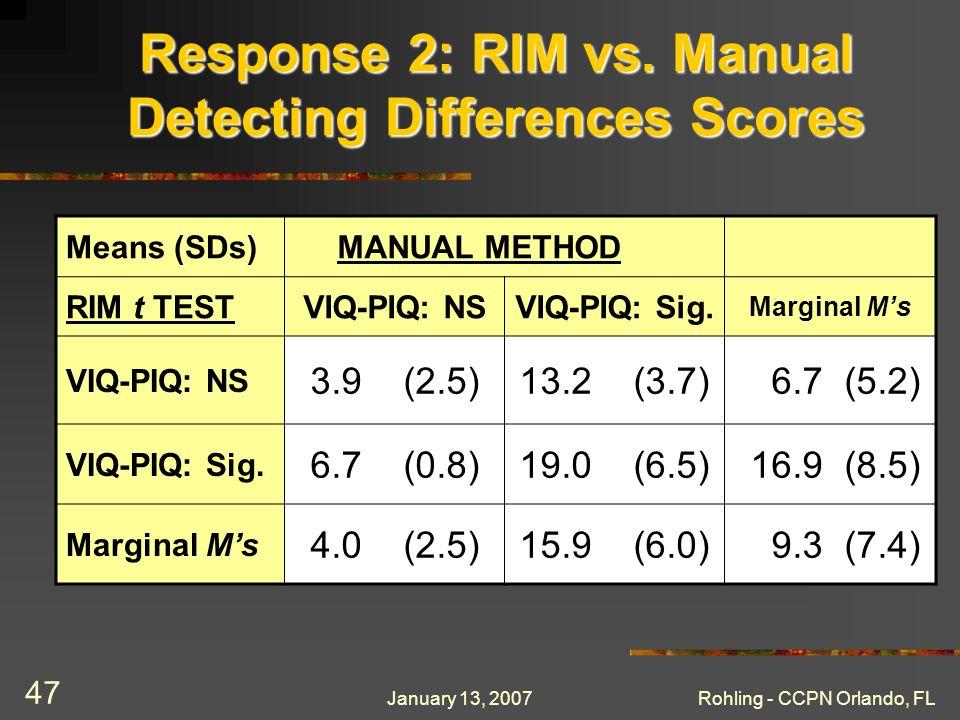 January 13, 2007Rohling - CCPN Orlando, FL 47 Response 2: RIM vs.