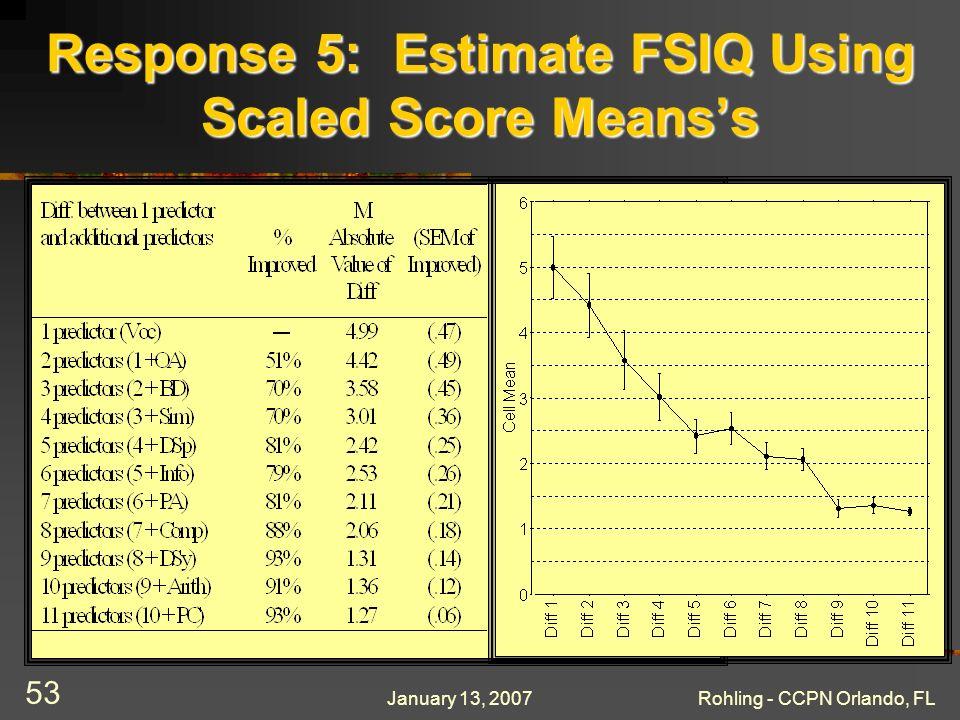 January 13, 2007Rohling - CCPN Orlando, FL 53 Response 5: Estimate FSIQ Using Scaled Score Meanss