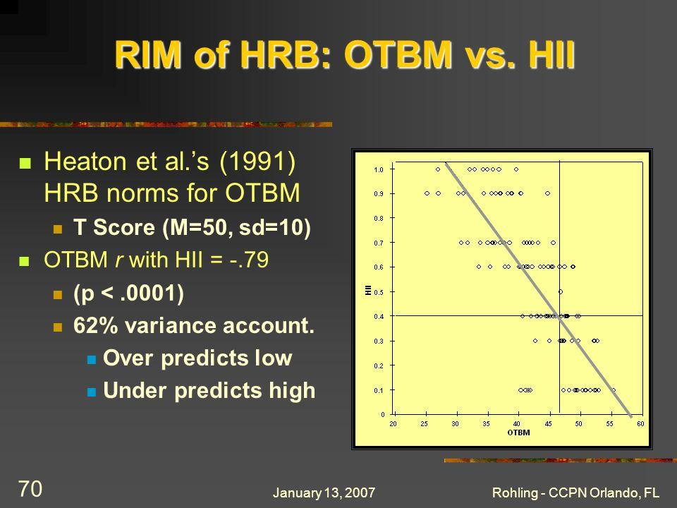 January 13, 2007Rohling - CCPN Orlando, FL 70 RIM of HRB: OTBM vs.