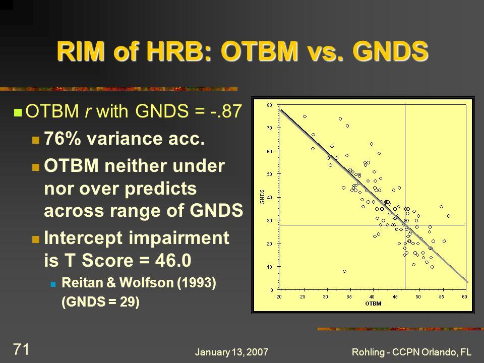 January 13, 2007Rohling - CCPN Orlando, FL 71 RIM of HRB: OTBM vs.